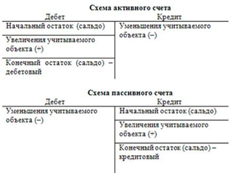 сайт судебных приставов задолженность кредита
